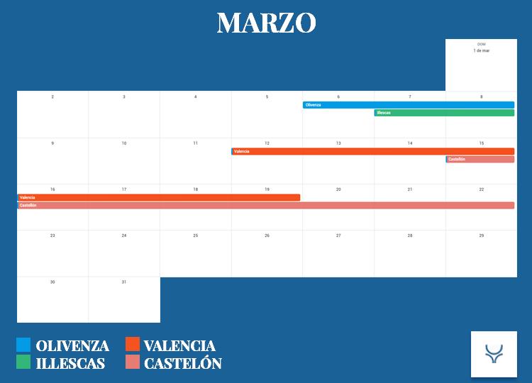 Calendario Taurino - Marzo 2020