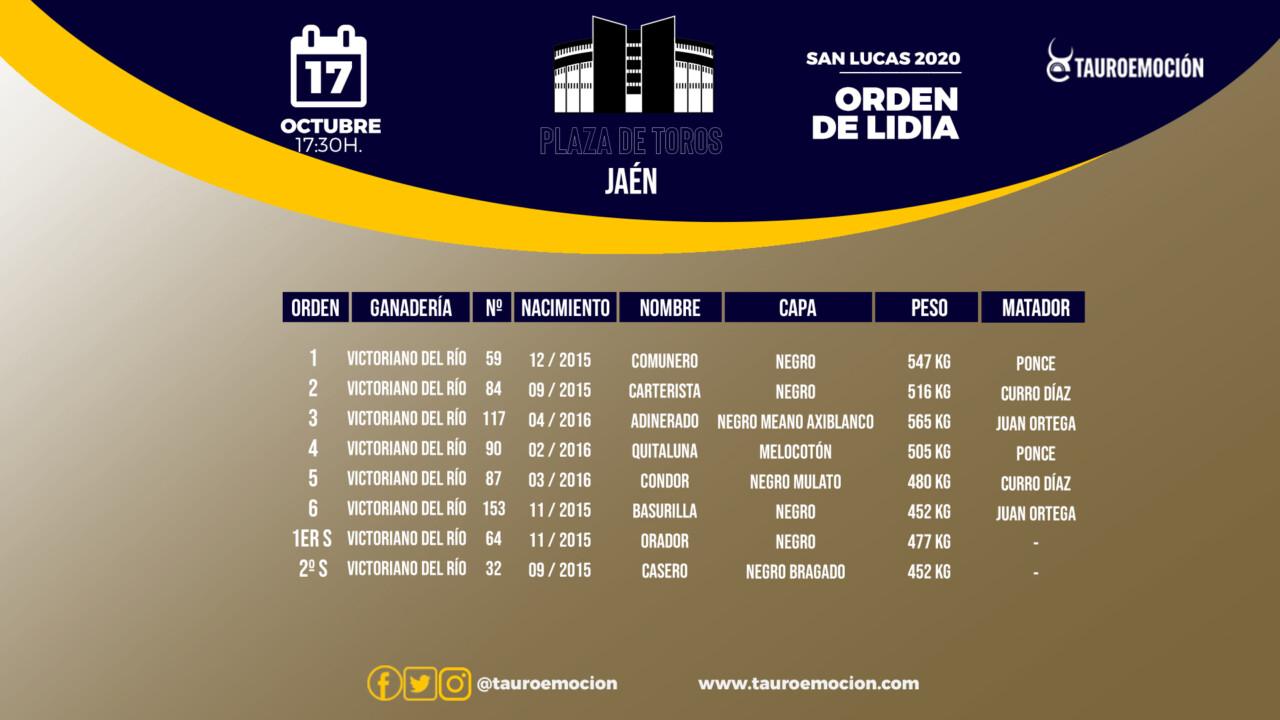 Sorteo Jaén